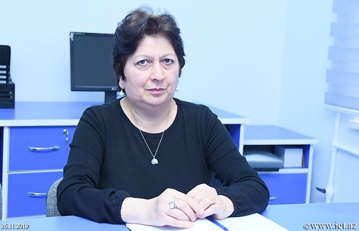 AMEA İnformasiya Texnologiyaları İnstitutu, ikt.az, ict.az, Şəfəqət Mahmudova