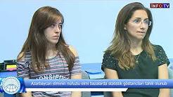 Azərbaycan elminin nüfuzlu elmi bazalarda statistik göstəriciləri təhlil olunub