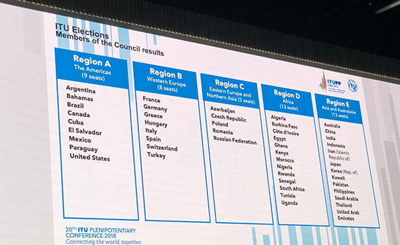 Azerbaijan reelected to ITU Council