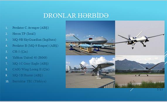 Dron texnologiyaları ilə bağlı elmi tədqiqatlar aparılır