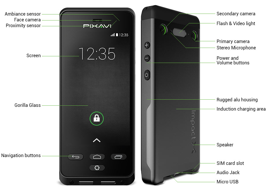 Partlayışa davamlı smartfon
