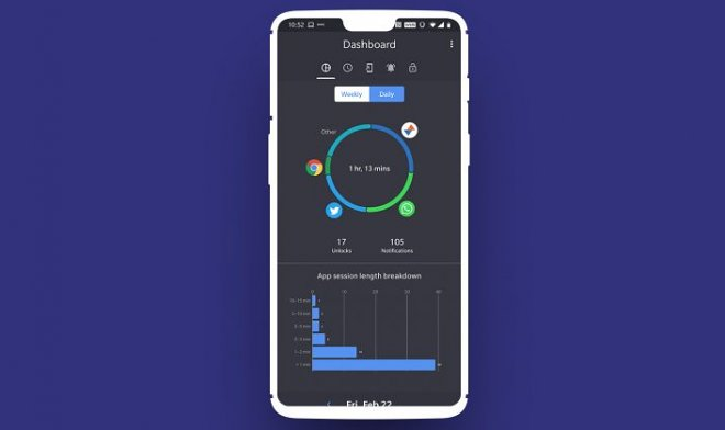 App ActionDash clearly show eaten by the smartphone time