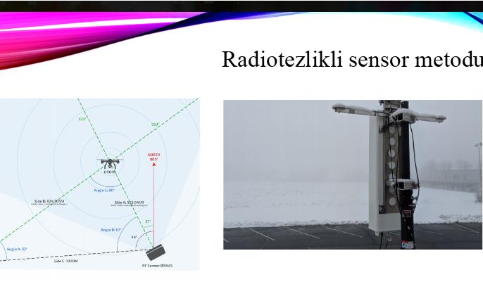 Pilotsuz uçuş aparatlarının audio əlamətlər ansamblı əsasında aşkarlanması üçün akustik sistem işlənilir