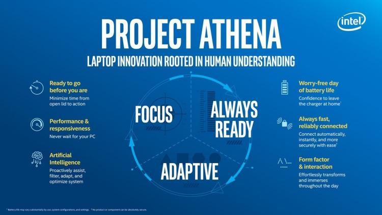 """""""Intel Athena"""" layihəsi """"5G"""" və süni intellektli kompüterlərin yaradılmasına kömək edəcək"""