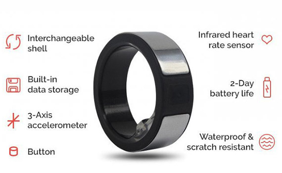 Circular smart ring will change your relationship with your own health
